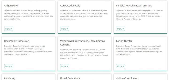Screenshot des Tools auf https://www.citizen-engagement.eu